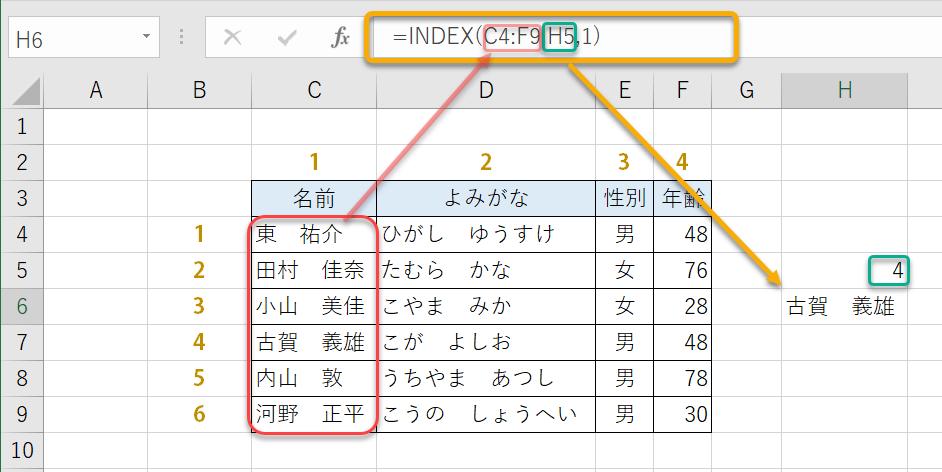 Excel INDEX 関数