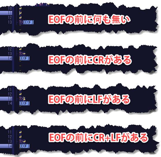 Mifes EOFと改行コード表示